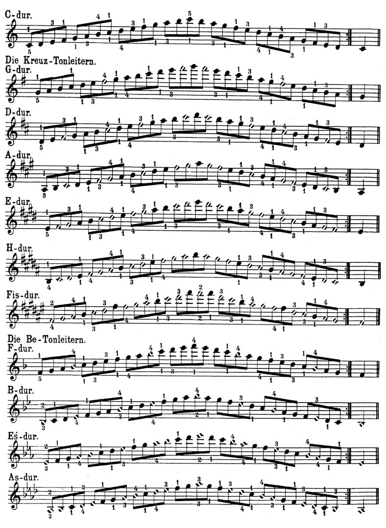 Zuschneid - exercises - piano-sheet-music - 181 pages